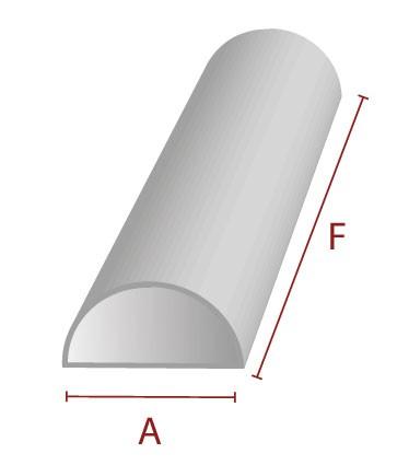 Individuelle Nackenrolle (halbiert) konfigurieren
